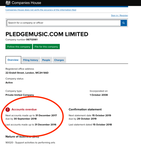 Pledge Companies House