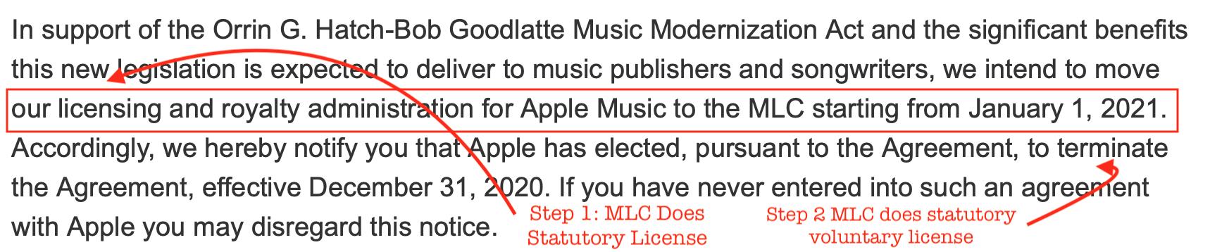 HFA Apple Notice Par 2